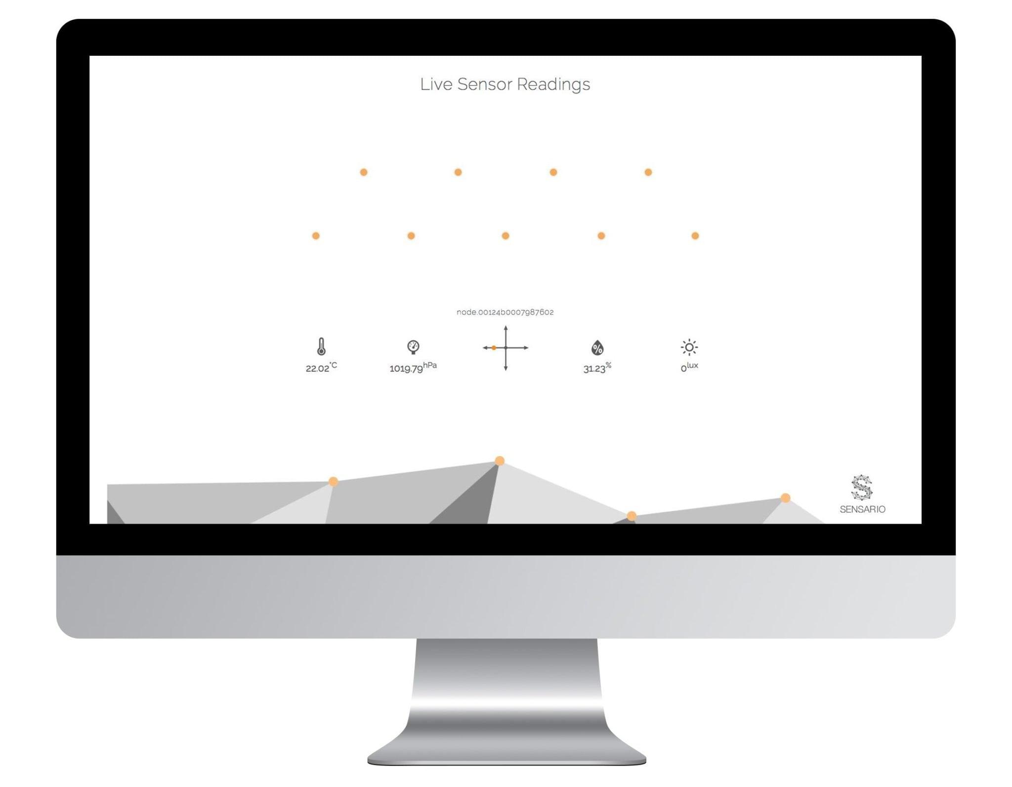 LEAN branding for LEAN start-ups    -SENSARIO
